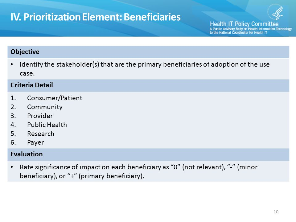 IV. Prioritization Element: Beneficiaries