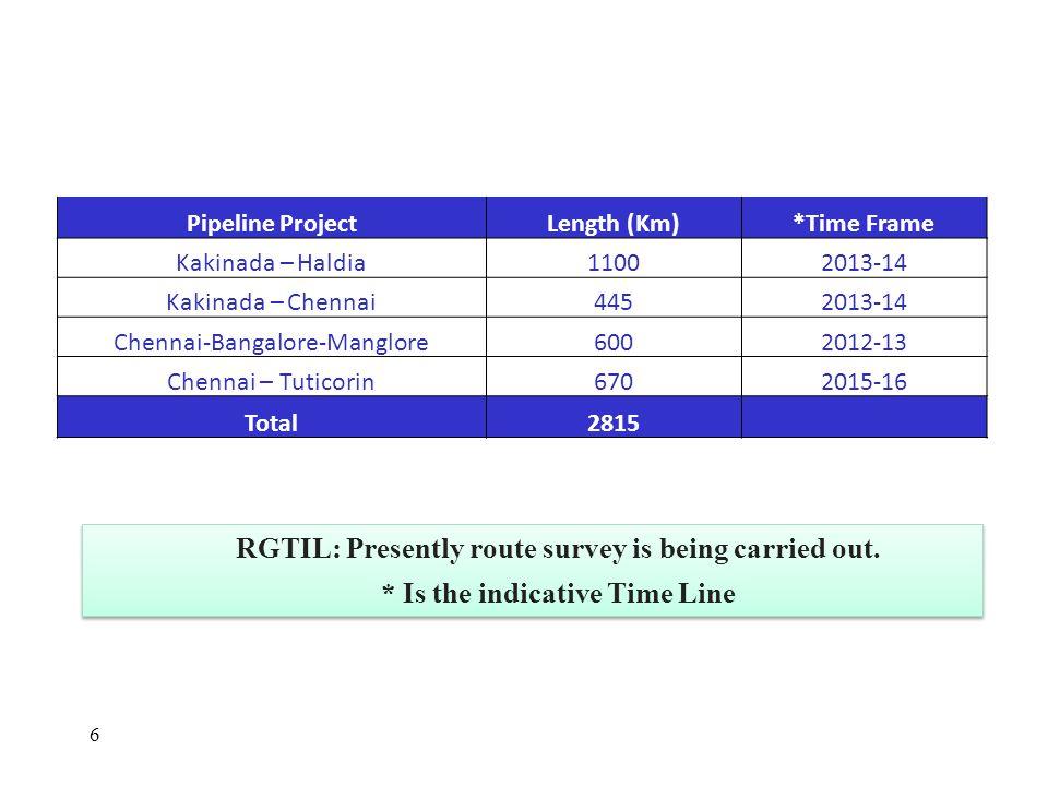 RGTIL– Additional Authorised Trunk Pipelines