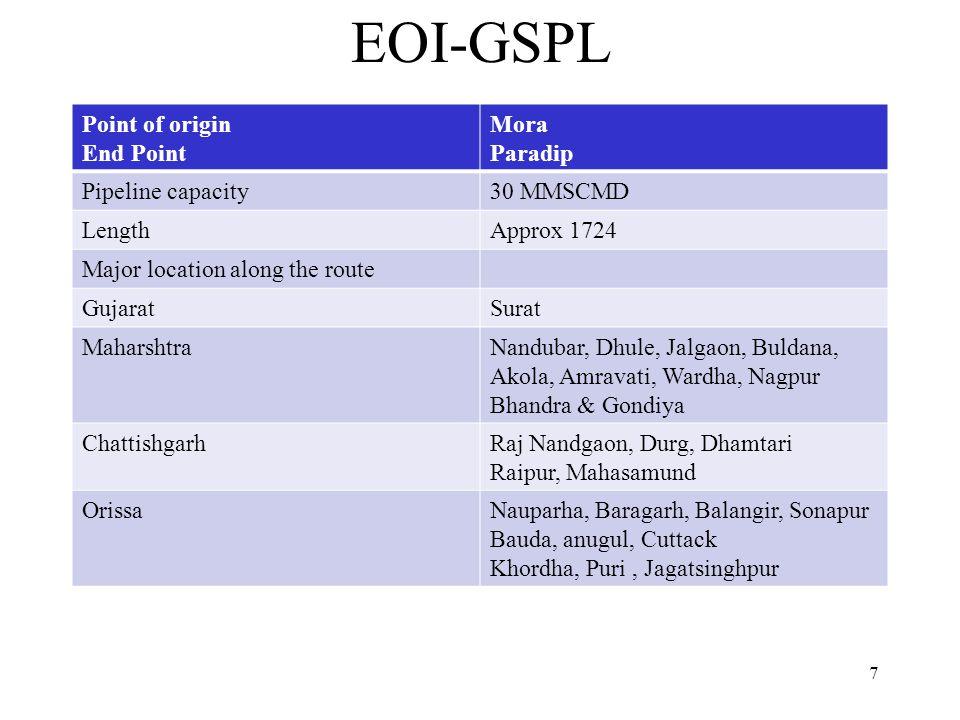 EOI-GSPL Point of origin End Point Mora Paradip Pipeline capacity