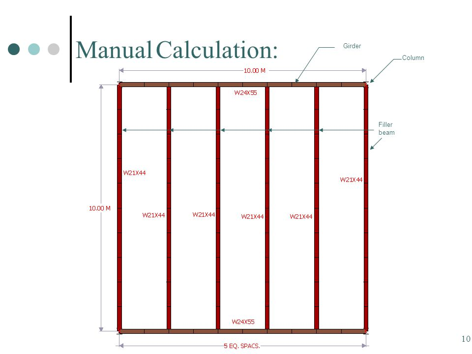 Manual Calculation: Girder Column Filler beam 10