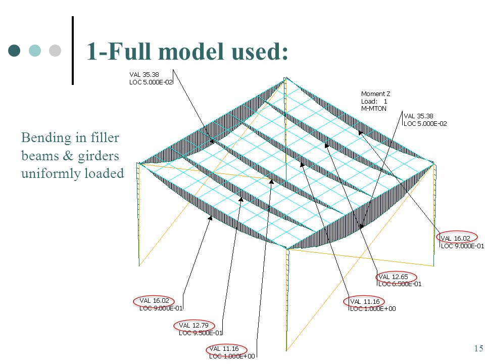 1-Full model used: Bending in filler beams & girders uniformly loaded