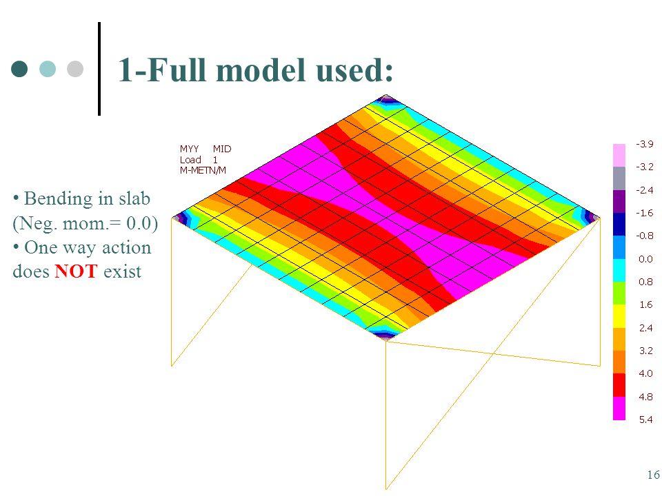 1-Full model used: Bending in slab (Neg. mom.= 0.0)