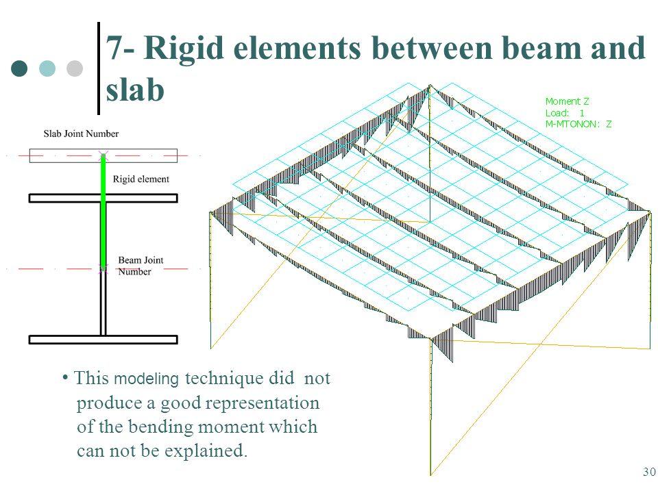 7- Rigid elements between beam and slab