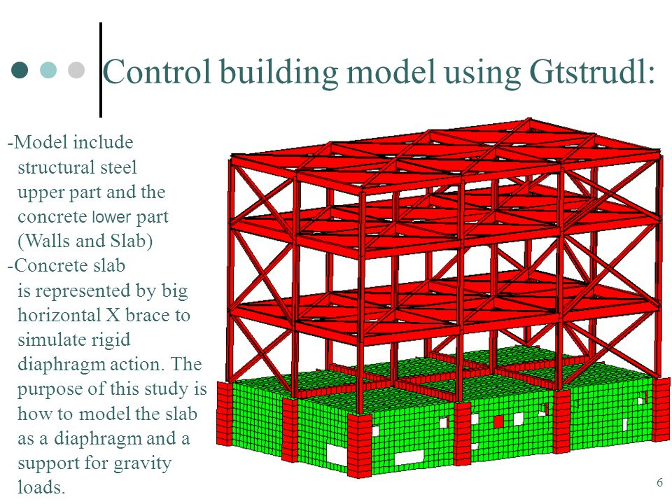 Control building model using Gtstrudl: