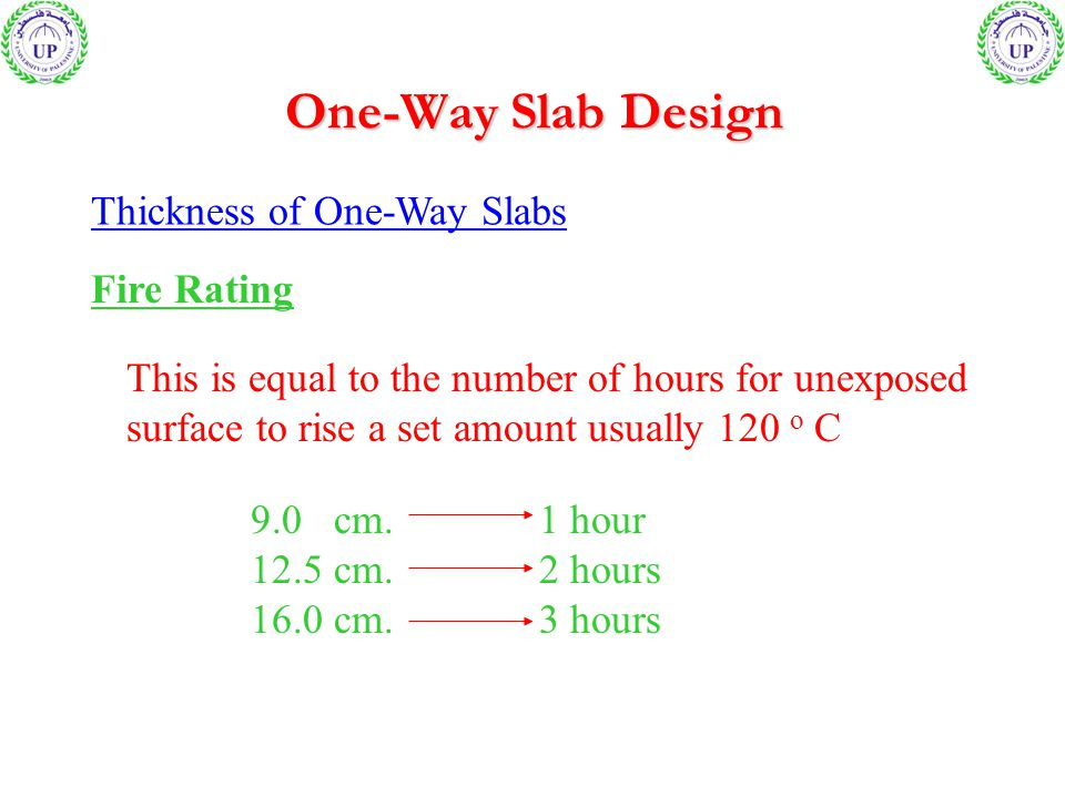 One-Way Slab Design Thickness of One-Way Slabs Fire Rating