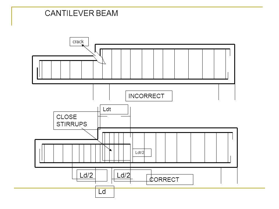 CANTILEVER BEAM Ld/2 Ld/2 Ld INCORRECT CLOSE STIRRUPS CORRECT Ldt