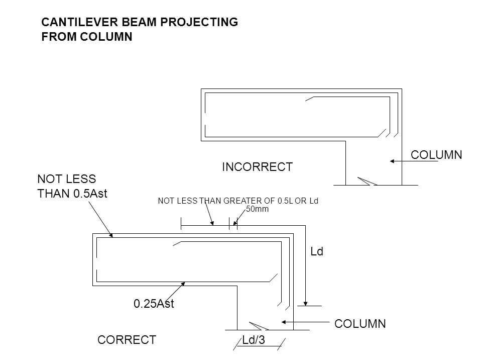 CANTILEVER BEAM PROJECTING FROM COLUMN