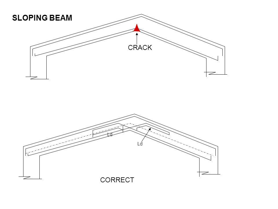 SLOPING BEAM CRACK Ld Ld CORRECT
