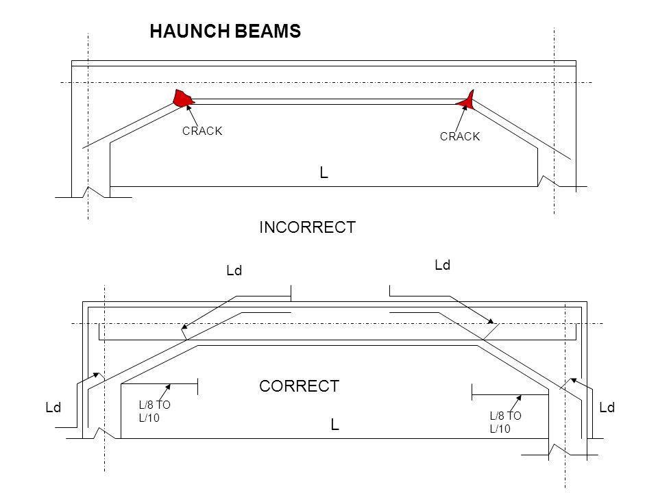 HAUNCH BEAMS L INCORRECT CORRECT L Ld Ld Ld Ld CRACK CRACK L/8 TO L/10