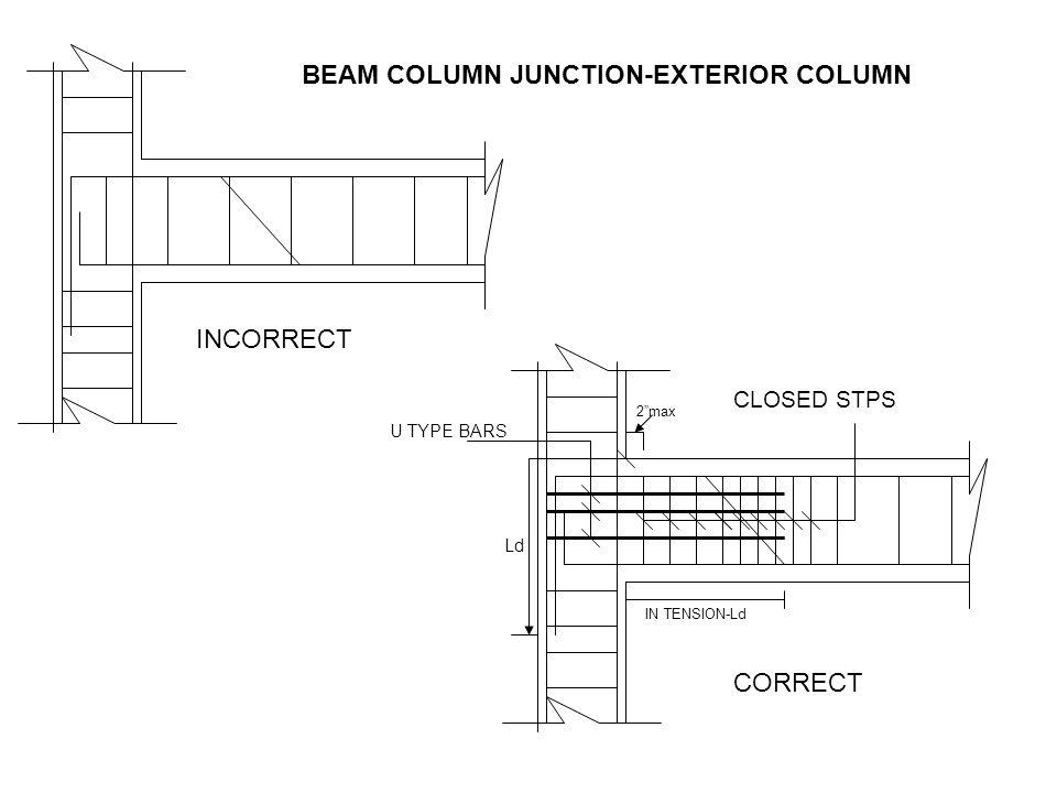 BEAM COLUMN JUNCTION-EXTERIOR COLUMN