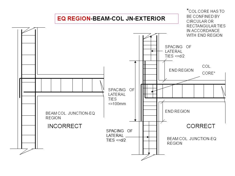 EQ REGION-BEAM-COL JN-EXTERIOR
