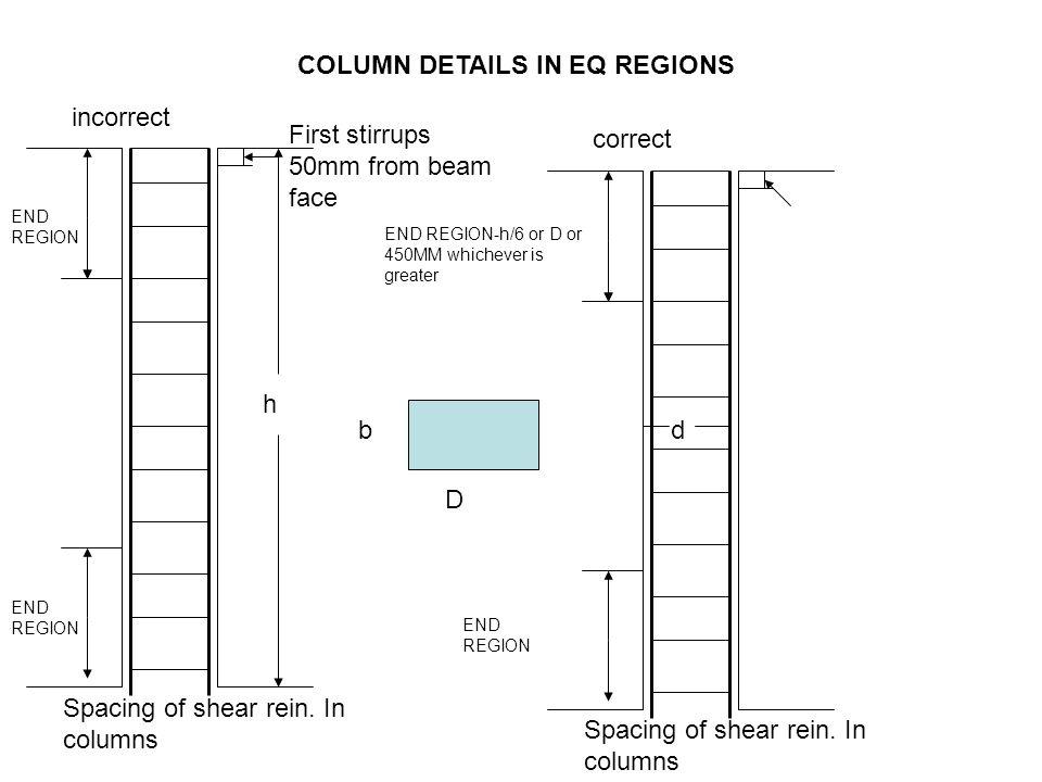 COLUMN DETAILS IN EQ REGIONS