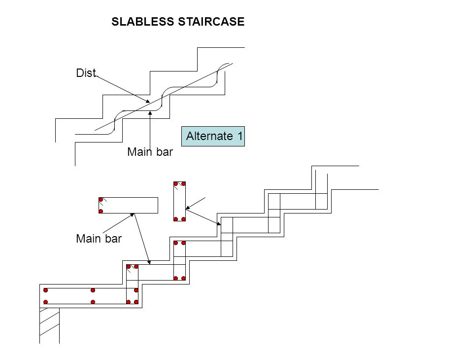 SLABLESS STAIRCASE Dist. Alternate 1 Main bar Main bar