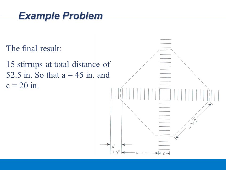 Example Problem The final result: