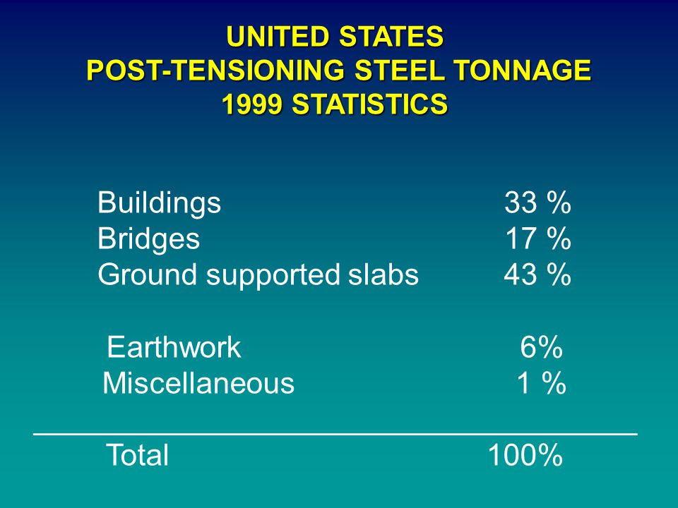 POST-TENSIONING STEEL TONNAGE