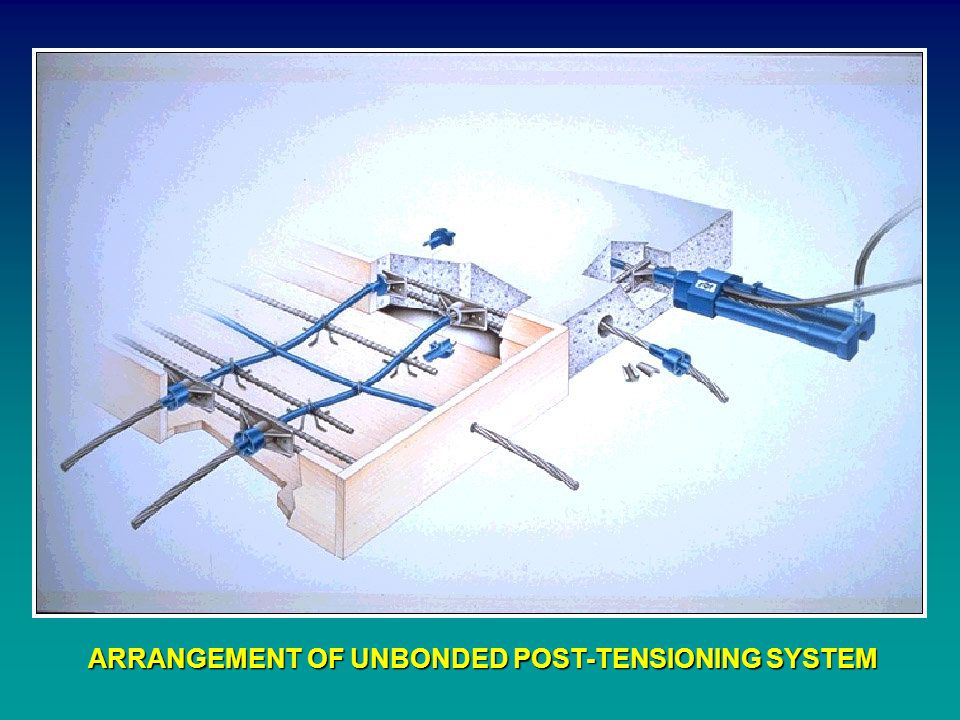 ARRANGEMENT OF UNBONDED POST-TENSIONING SYSTEM