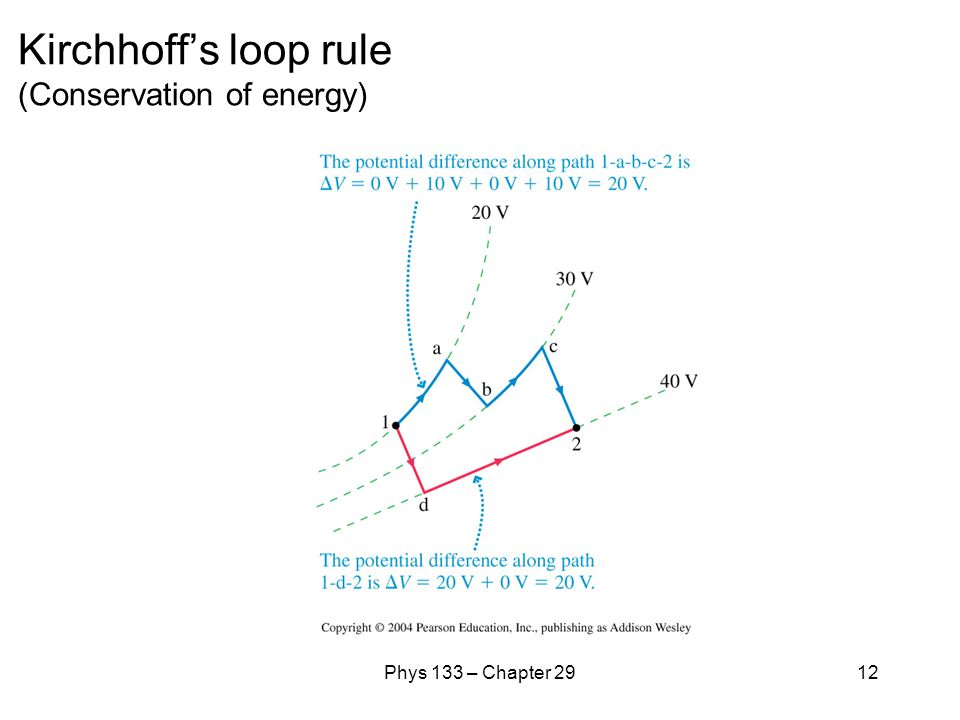 Kirchhoff's loop rule (Conservation of energy)