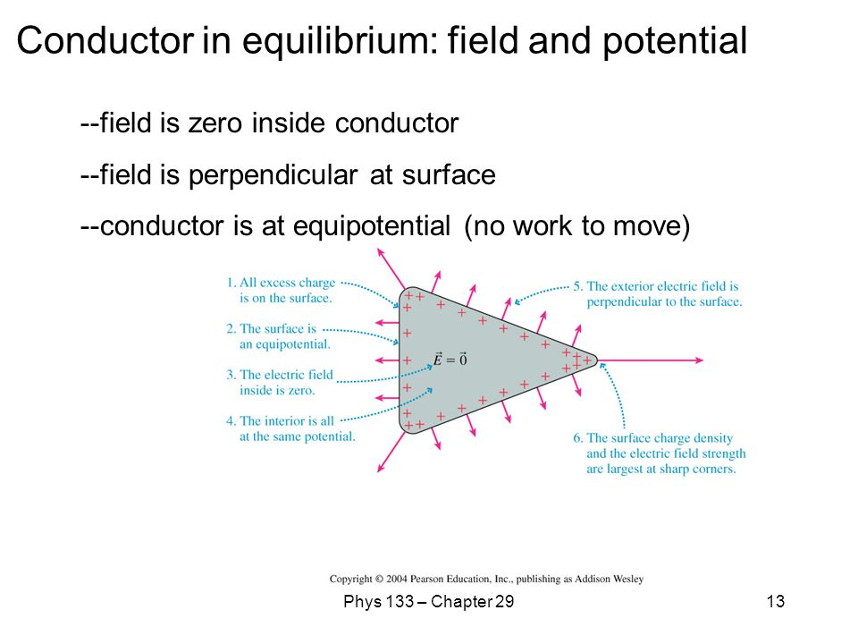 Conductor in equilibrium: field and potential