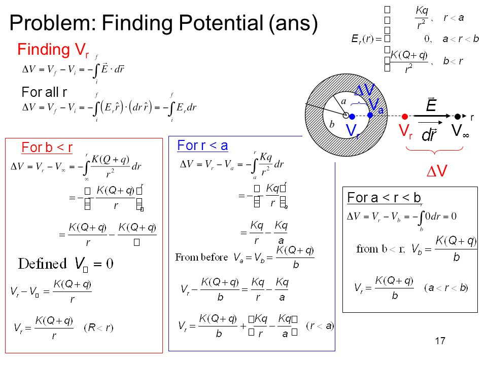 Problem: Finding Potential (ans)