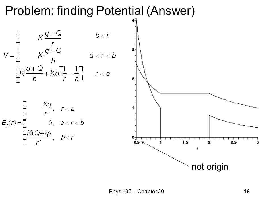 Problem: finding Potential (Answer)