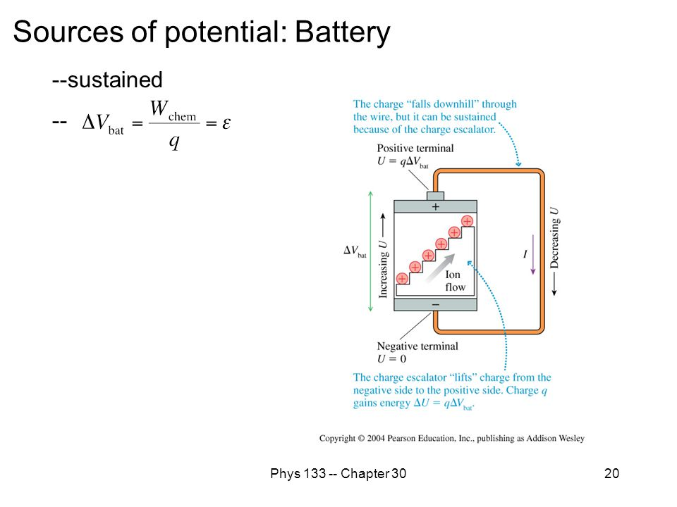 Sources of potential: Battery