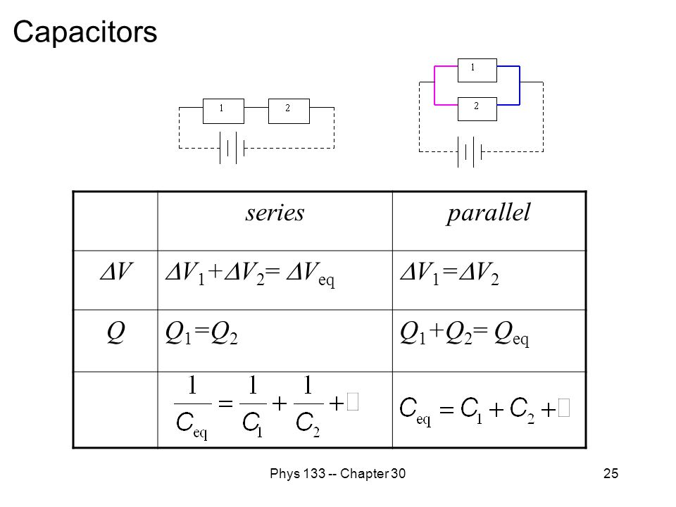 Capacitors series parallel V V1+V2= Veq V1=V2 Q Q1=Q2 Q1+Q2= Qeq