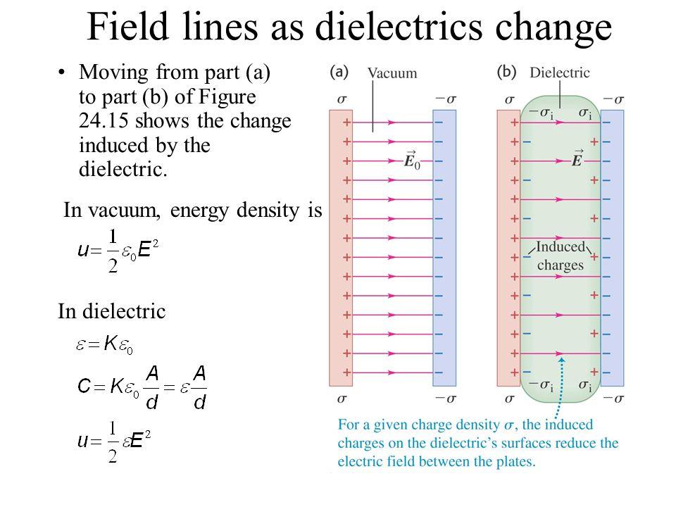 Field lines as dielectrics change