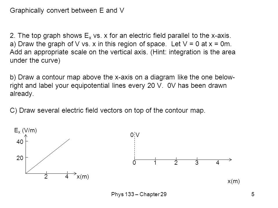 Graphically convert between E and V 2. The top graph shows Ex vs