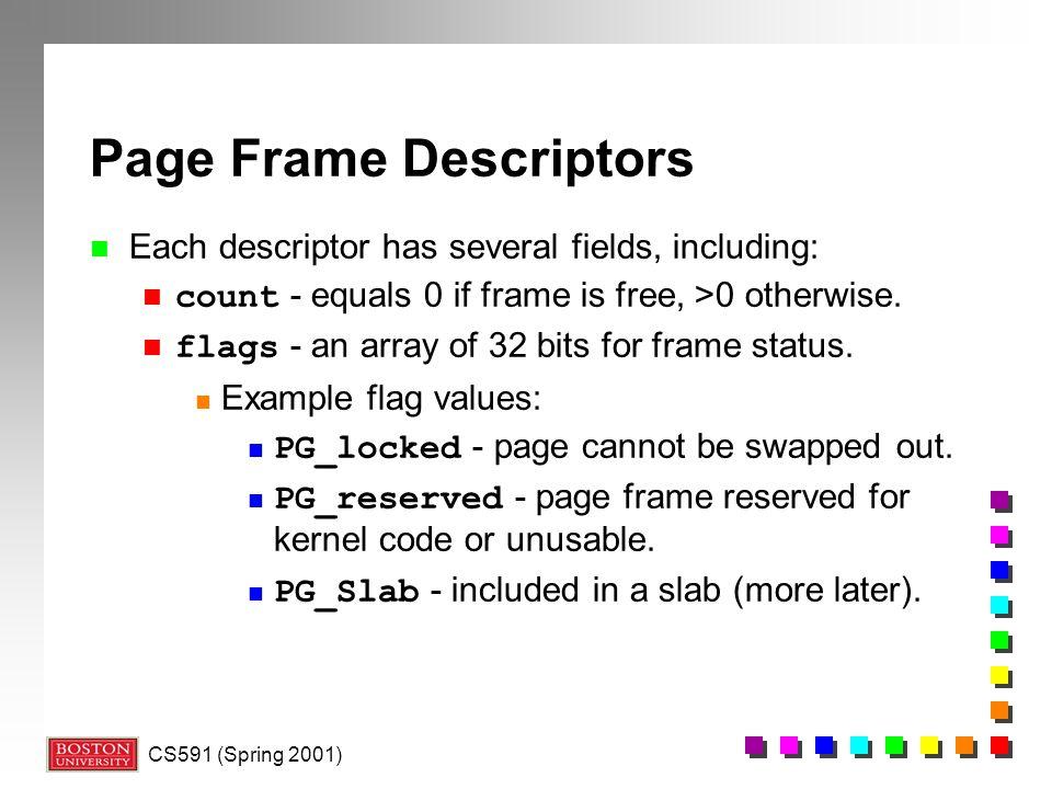 Page Frame Descriptors