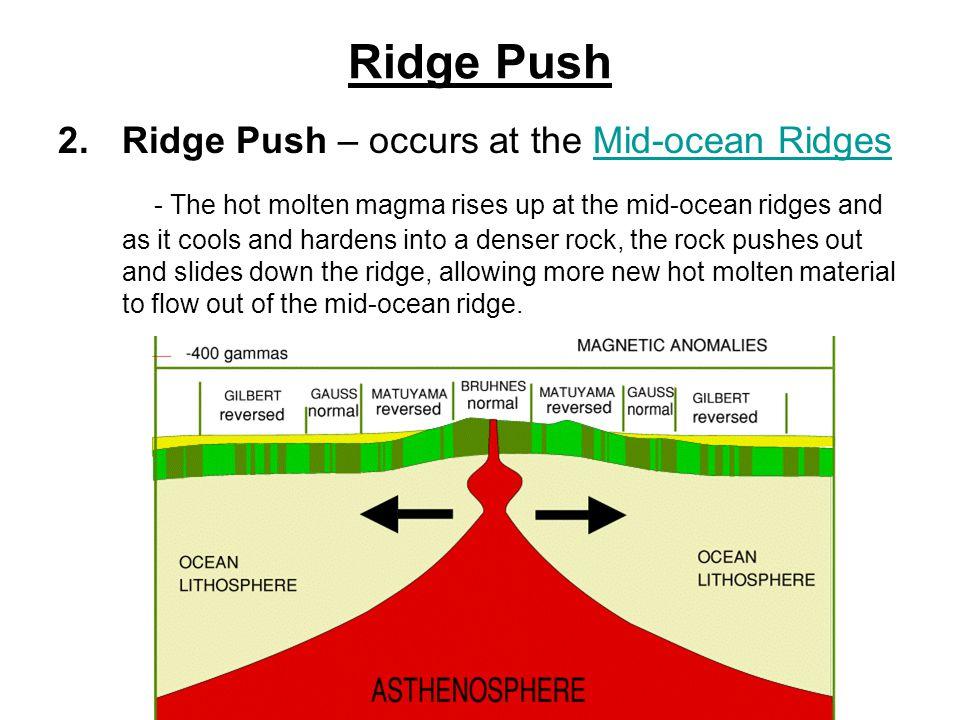 Ridge Push Ridge Push – occurs at the Mid-ocean Ridges.