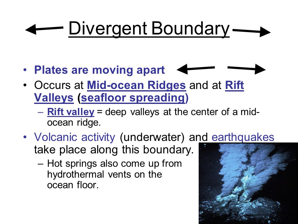 Divergent Boundary Plates are moving apart