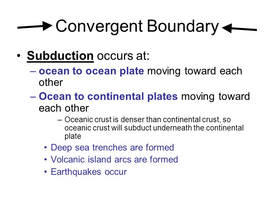 Convergent Boundary Subduction occurs at: