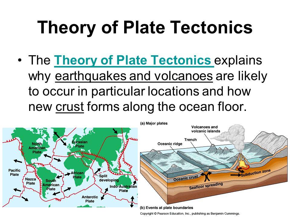 plate tectonics ppt video online download. Black Bedroom Furniture Sets. Home Design Ideas
