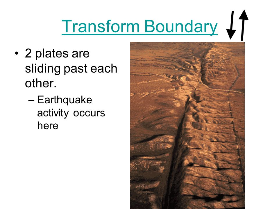 Transform Boundary 2 plates are sliding past each other.
