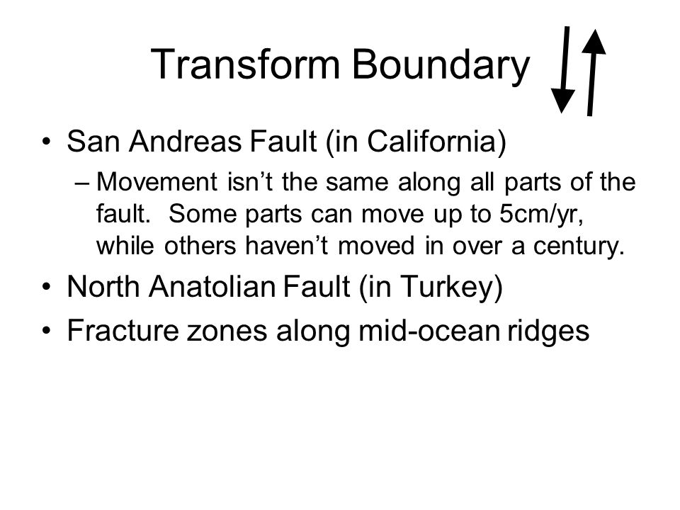 Transform Boundary San Andreas Fault (in California)