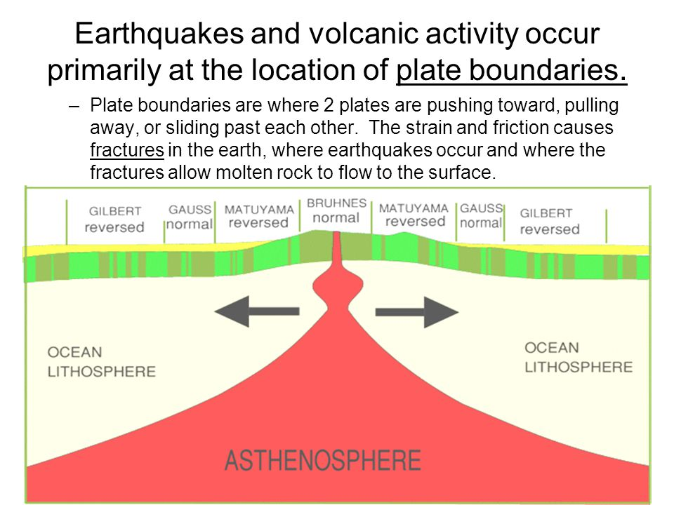 Earthquakes and volcanic activity occur primarily at the location of plate boundaries.