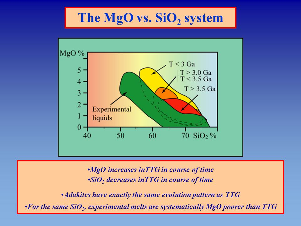 The MgO vs. SiO2 system MgO increases inTTG in course of time