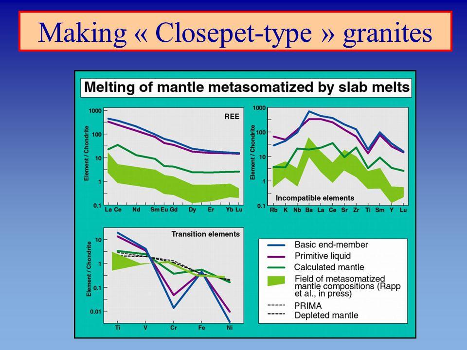 Making « Closepet-type » granites