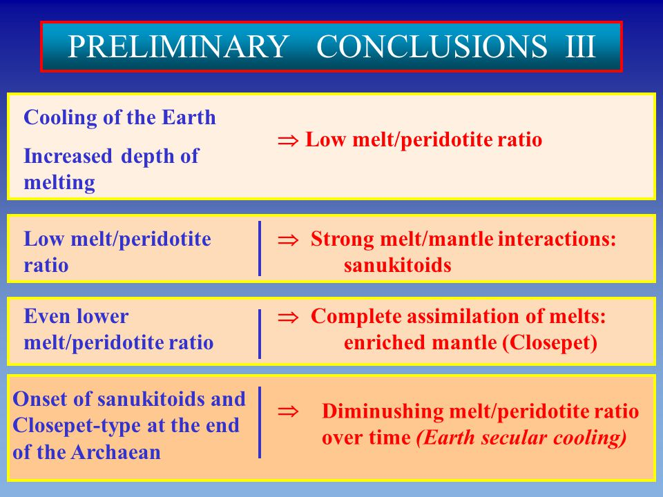 PRELIMINARY CONCLUSIONS III