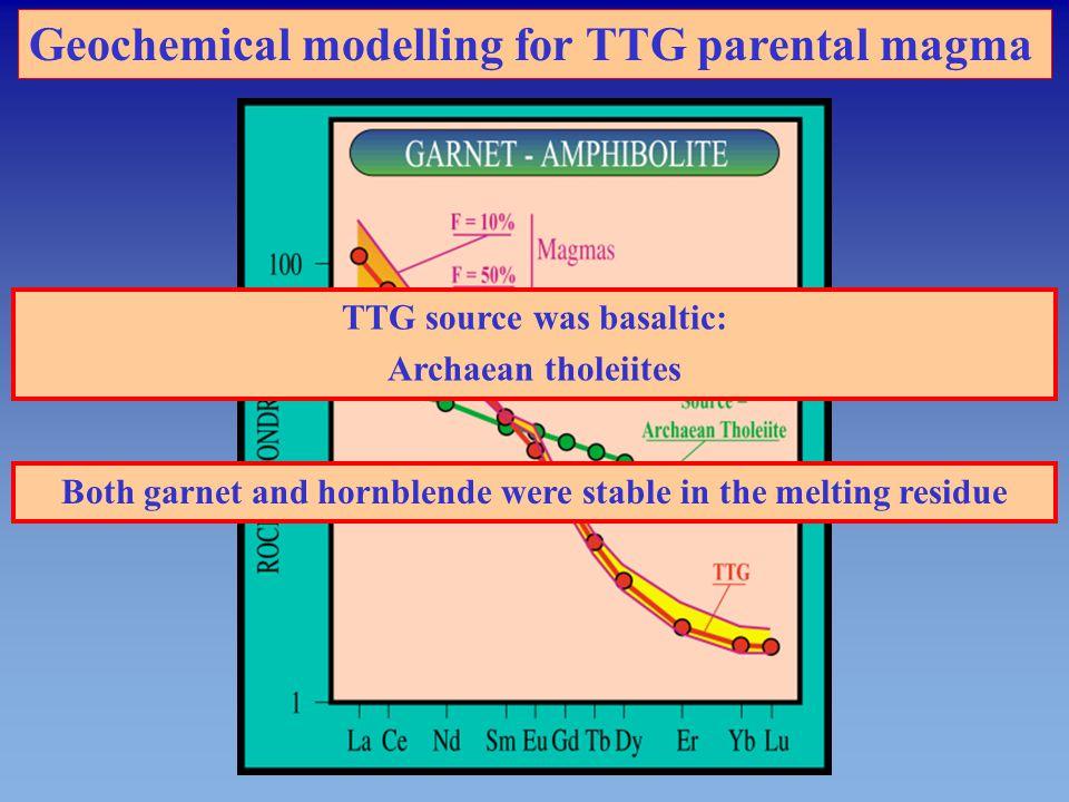 Geochemical modelling for TTG parental magma