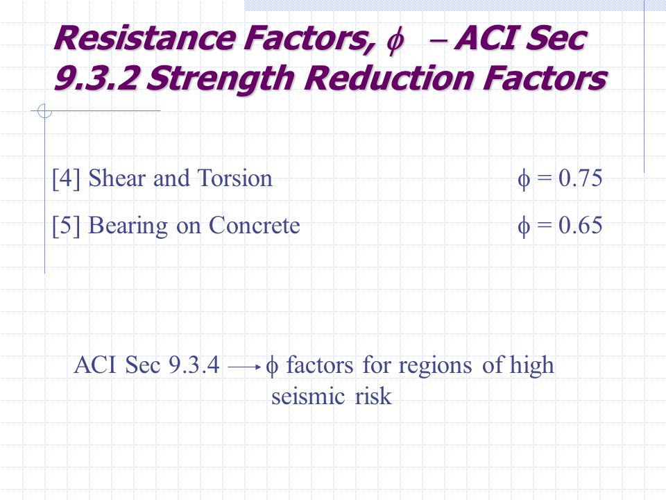 Resistance Factors, f - ACI Sec 9.3.2 Strength Reduction Factors