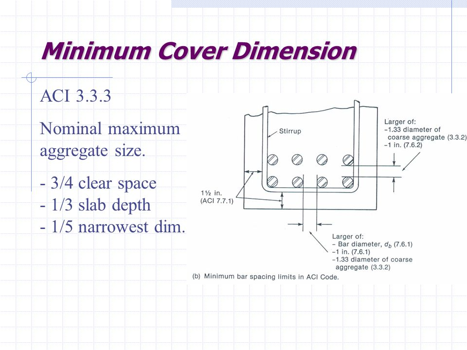 Minimum Cover Dimension