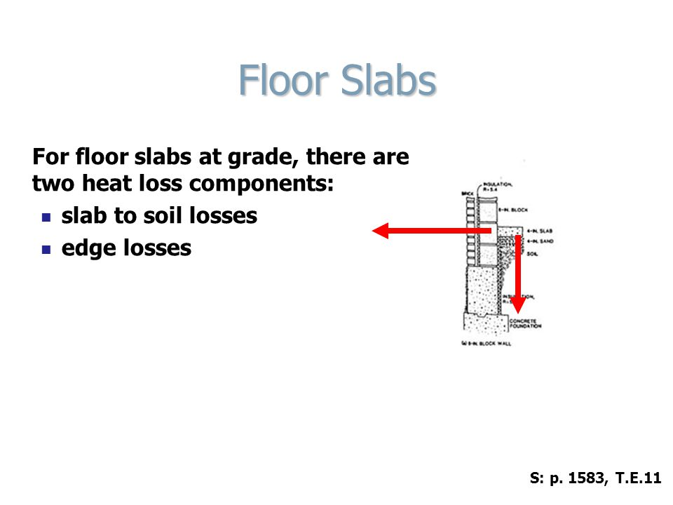 Floor Slabs For floor slabs at grade, there are two heat loss components: slab to soil losses. edge losses.
