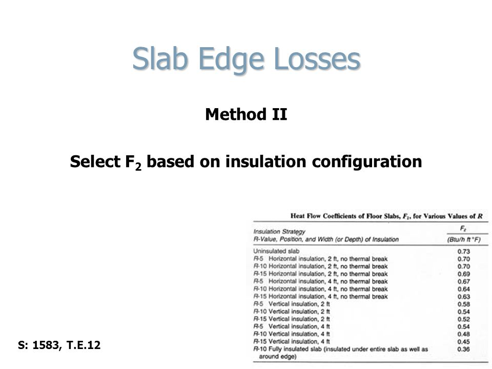 Select F2 based on insulation configuration
