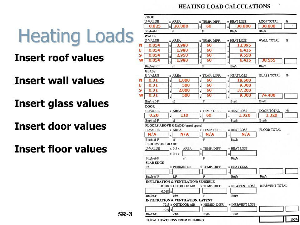 Heating Loads Insert roof values Insert wall values