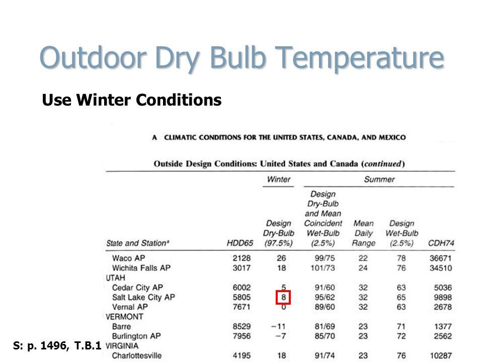 Outdoor Dry Bulb Temperature