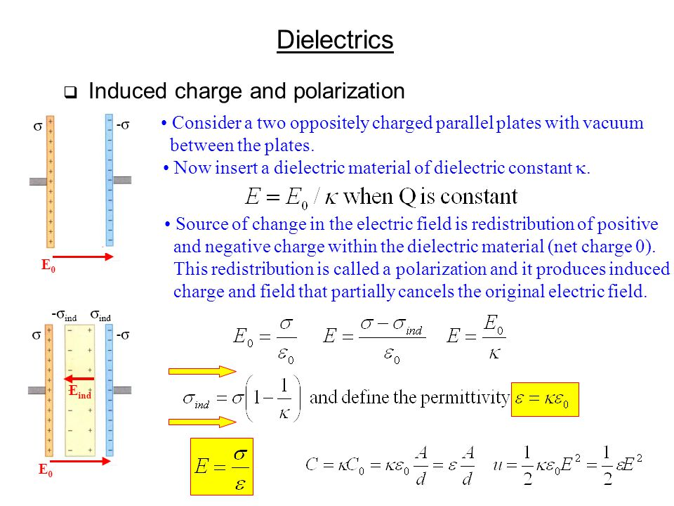 Dielectrics Induced charge and polarization. Consider a two oppositely charged parallel plates with vacuum.