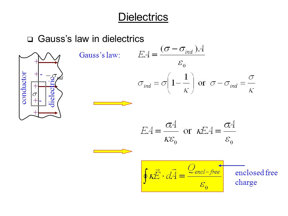 Dielectrics Gauss's law: + + - + conductor dielectric + - +