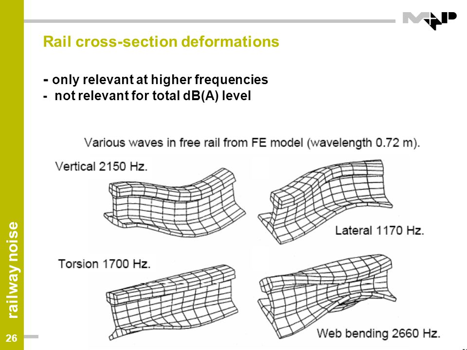 Rail cross-section deformations - only relevant at higher frequencies - not relevant for total dB(A) level