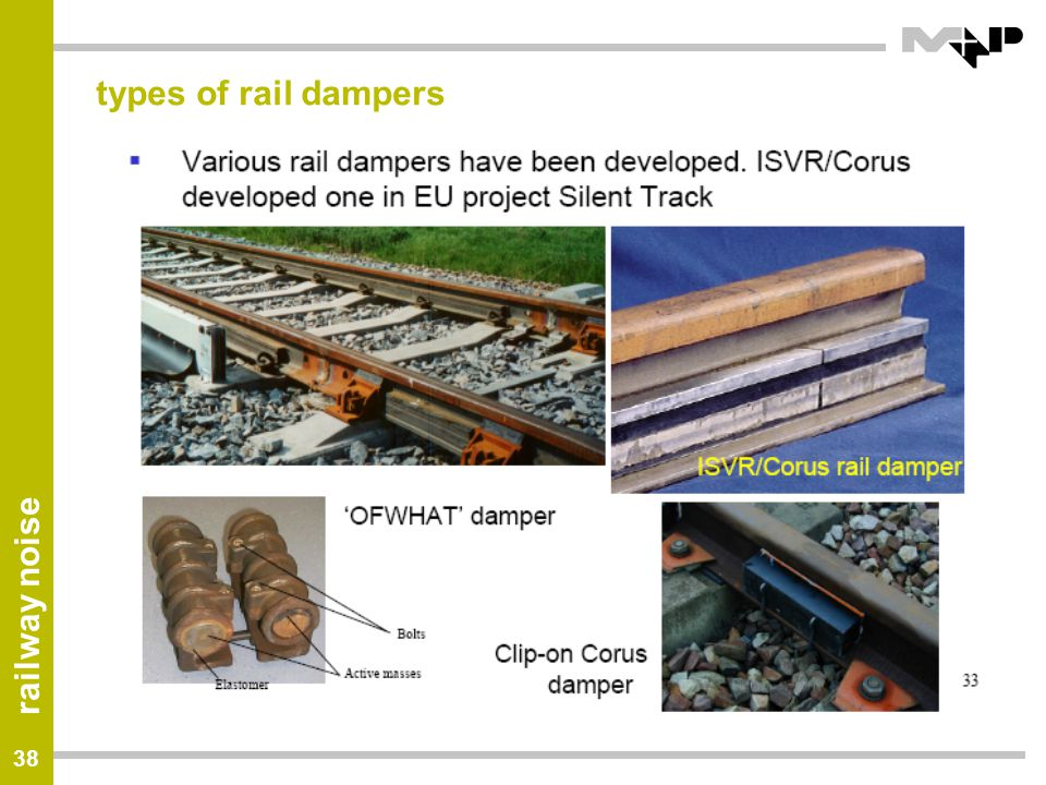 types of rail dampers
